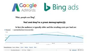 Bing VS Adwords in Real Estate