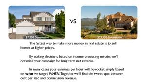 How to Get High End Buyer and Seller Leads in Real Estate